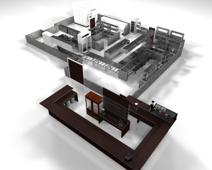 Проектирование ресторанов и кафе