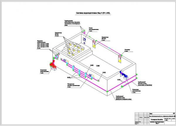 Схема водоподготовки 3