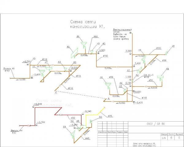 схема сети водопровода